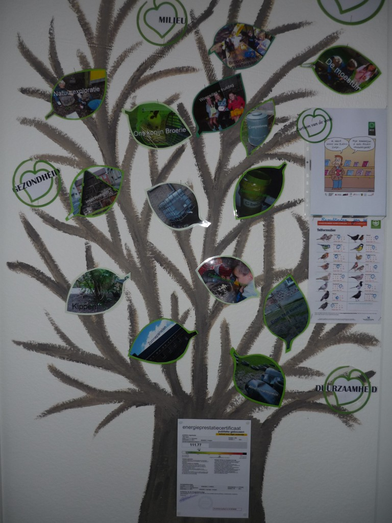 De MOS-boom vindt u in de inkom van de school.